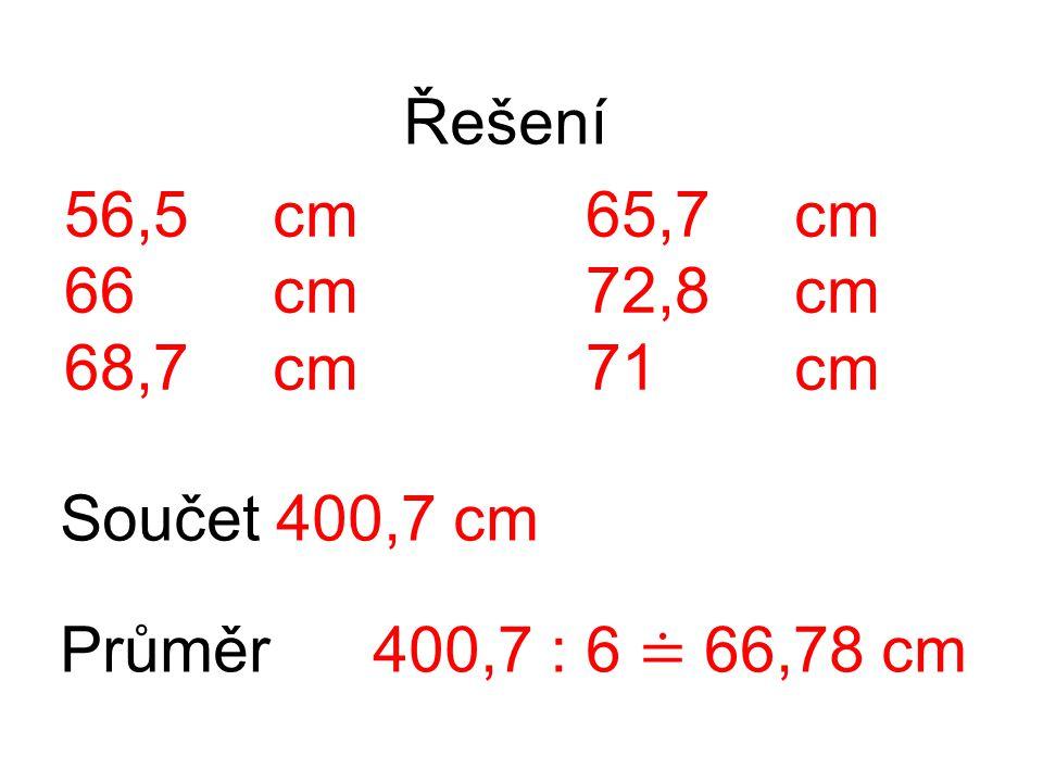 Řešení Součet 400,7 cm 56,5 cm65,7cm 66 cm72,8 cm 68,7 cm71 cm Průměr 400,7 : 6 ≐ 66,78 cm