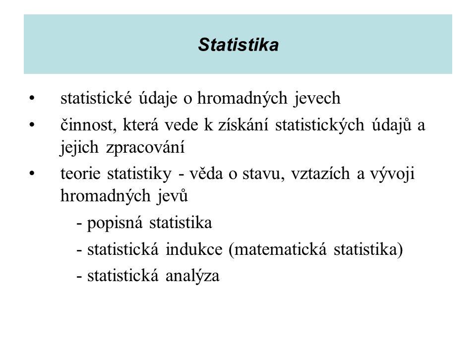 Statistika statistické údaje o hromadných jevech činnost, která vede k získání statistických údajů a jejich zpracování teorie statistiky - věda o stav