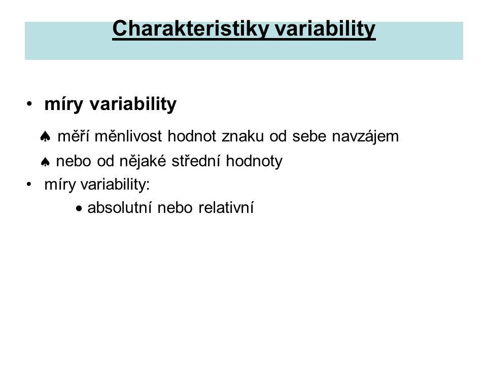 Charakteristiky variability míry variability  měří měnlivost hodnot znaku od sebe navzájem  nebo od nějaké střední hodnoty míry variability:  absol