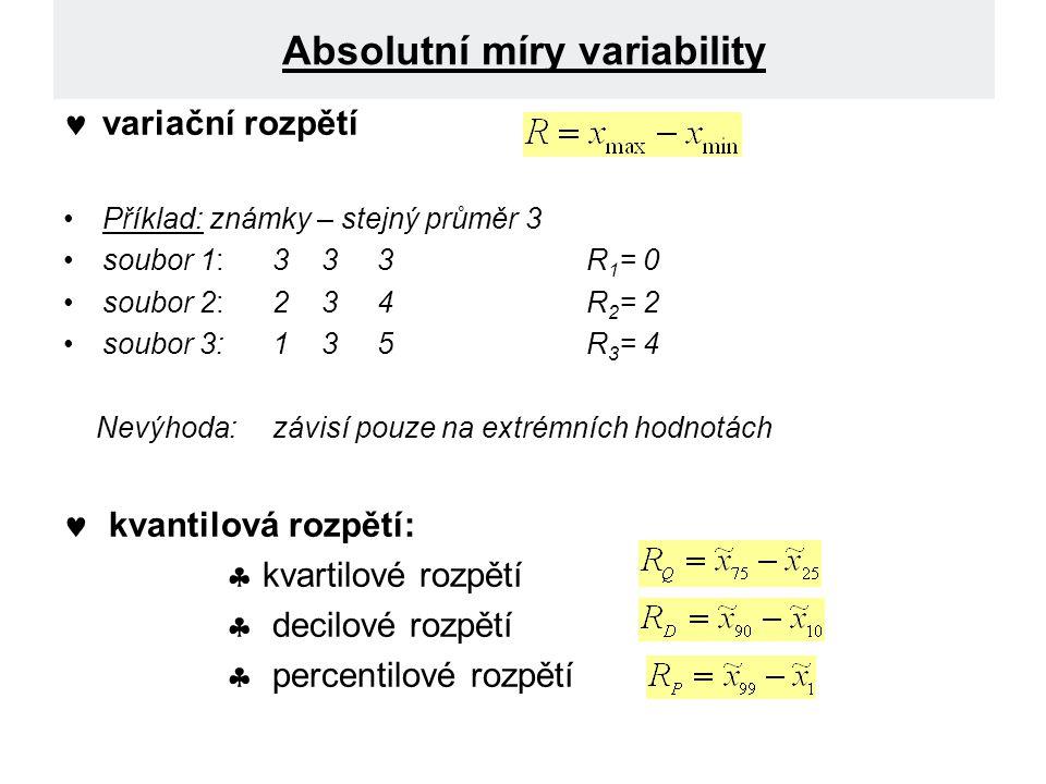 Absolutní míry variability variační rozpětí Příklad: známky – stejný průměr 3 soubor 1: 3 33R 1 = 0 soubor 2: 2 34R 2 = 2 soubor 3:1 35R 3 = 4 Nevýhod