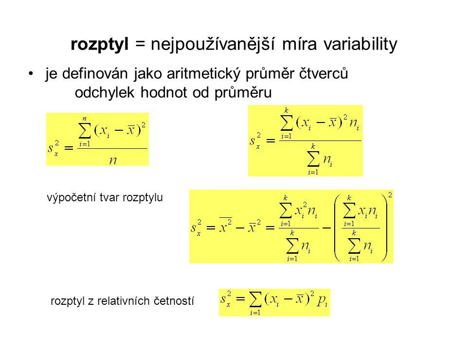 rozptyl = nejpoužívanější míra variability je definován jako aritmetický průměr čtverců odchylek hodnot od průměru výpočetní tvar rozptylu rozptyl z r