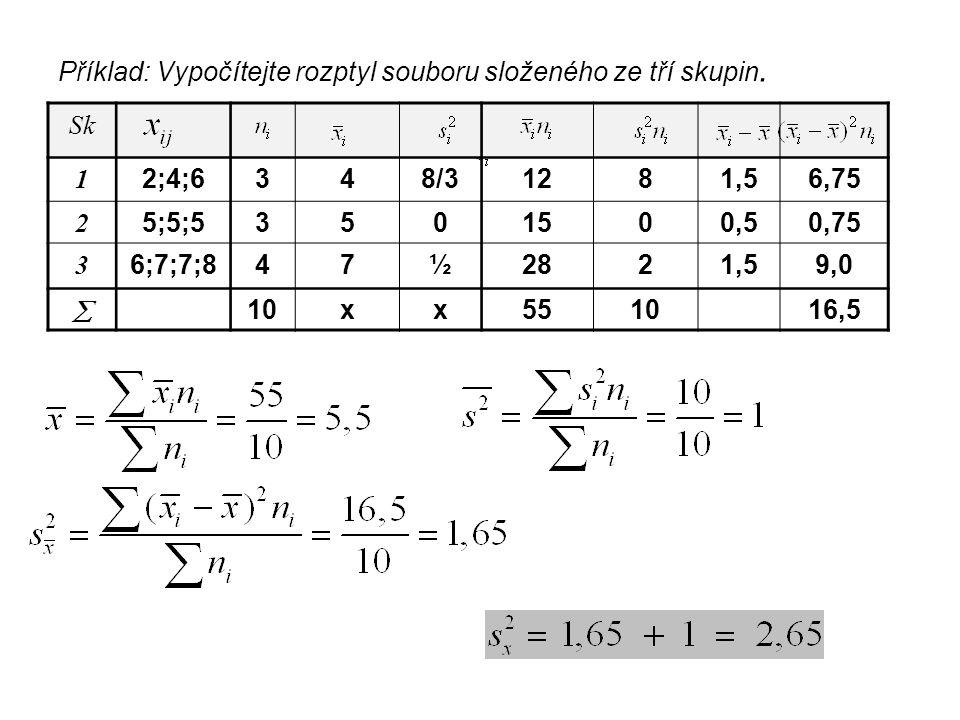 Příklad: Vypočítejte rozptyl souboru složeného ze tří skupin. Sk 1 2;4;6348/31281,56,75 2 5;5;53501500,50,75 3 6;7;7;847½2821,59,0  10xx551016,5