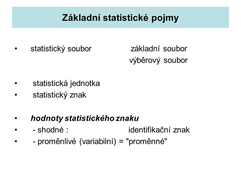 Základní statistické pojmy statistický soubor základní soubor výběrový soubor statistická jednotka statistický znak hodnoty statistického znaku - shod