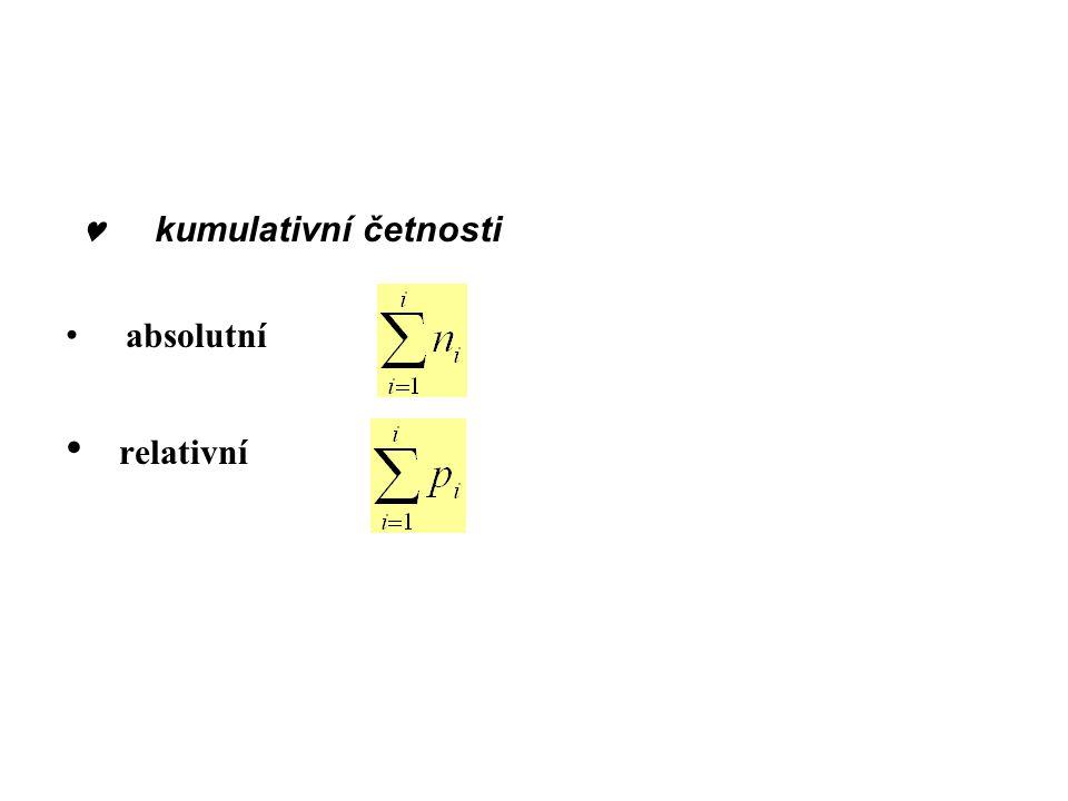 kumulativní četnosti absolutní relativní