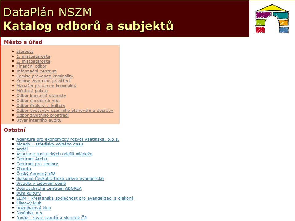 20 DataPlán NSZM Katalog odborů a subjektů www.nszm.cz/ nazev /dataplan/katalog