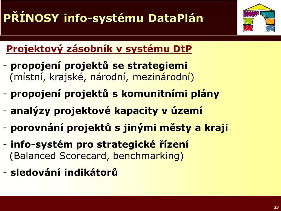 23 PŘÍNOSY info-systému DataPlán Projektový zásobník v systému DtP - propojení projektů se strategiemi (místní, krajské, národní, mezinárodní) - propojení projektů s komunitními plány - analýzy projektové kapacity v území - porovnání projektů s jinými městy a kraji - info-systém pro strategické řízení (Balanced Scorecard, benchmarking) - sledování indikátorů