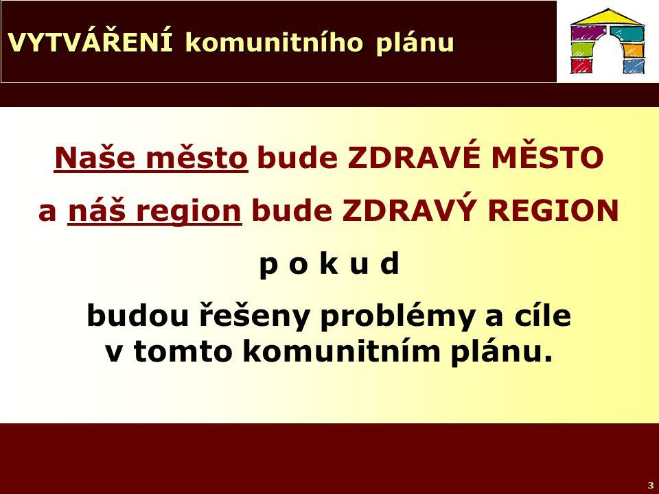 Příklad dobré praxe Kraj Vysočina Krajský zásobník: 1600 návrhů projektů Veřejné diskuse: 1000 účastníků v 15ti spádových územích