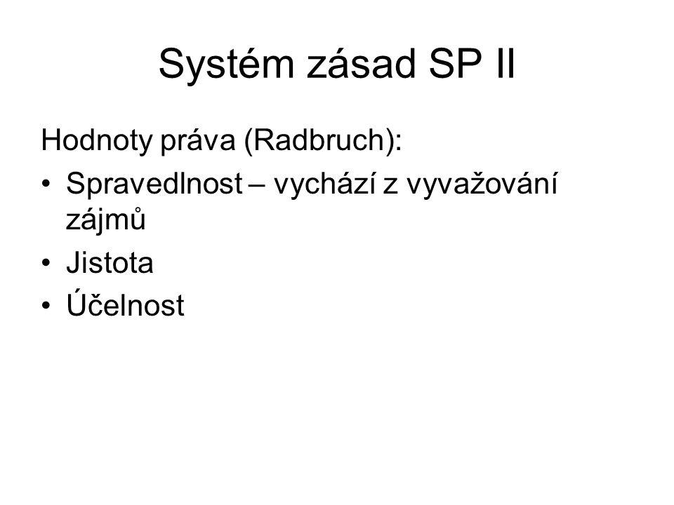 Systém zásad SP II Hodnoty práva (Radbruch): Spravedlnost – vychází z vyvažování zájmů Jistota Účelnost