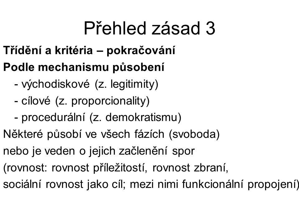 Přehled zásad 3 Třídění a kritéria – pokračování Podle mechanismu působení - východiskové (z. legitimity) - cílové (z. proporcionality) - procedurální