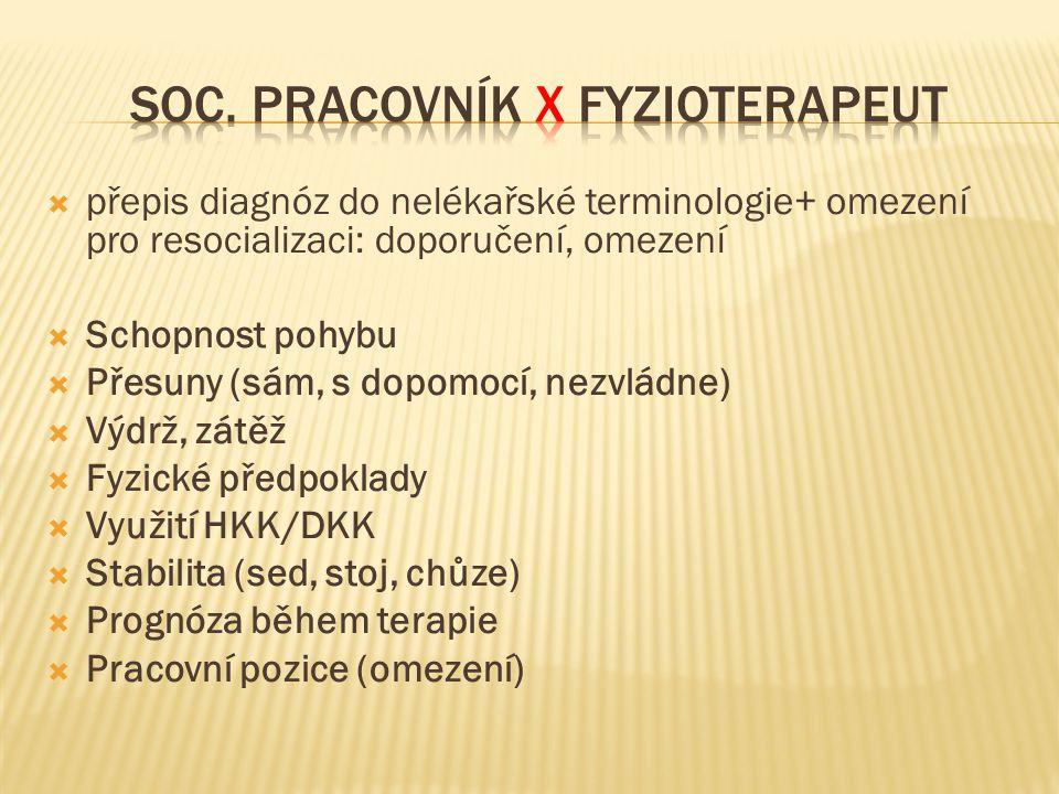  přepis diagnóz do nelékařské terminologie+ omezení pro resocializaci: doporučení, omezení  Schopnost pohybu  Přesuny (sám, s dopomocí, nezvládne)