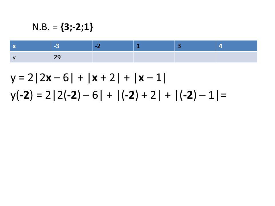 x-3-2134 y29 N.B.