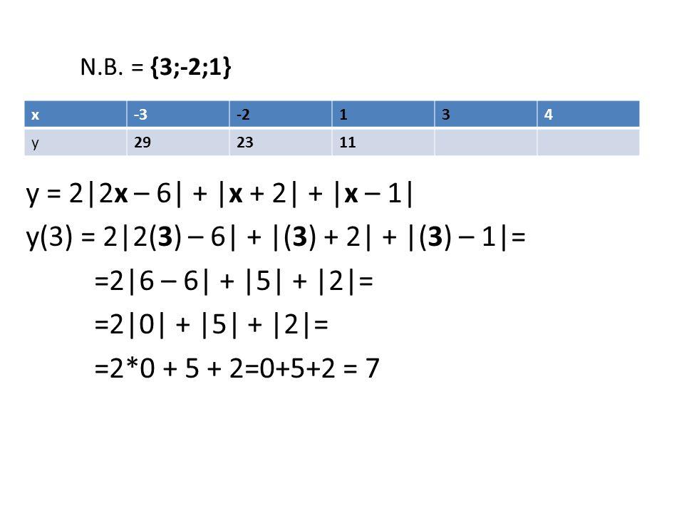 x-3-2134 y292311 N.B.
