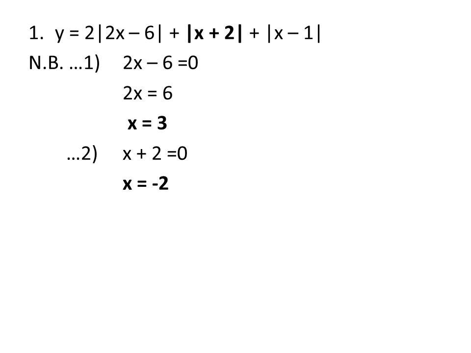 1.y = 2|2x – 6| + |x + 2| + |x – 1| N.B. …1) 2x – 6 =0 2x = 6 x = 3 …2) x + 2 =0 x = -2
