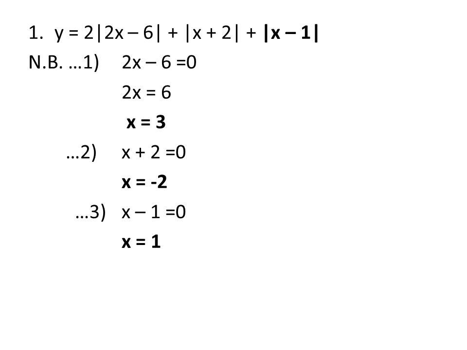 1.y = 2|2x – 6| + |x + 2| + |x – 1| N.B.