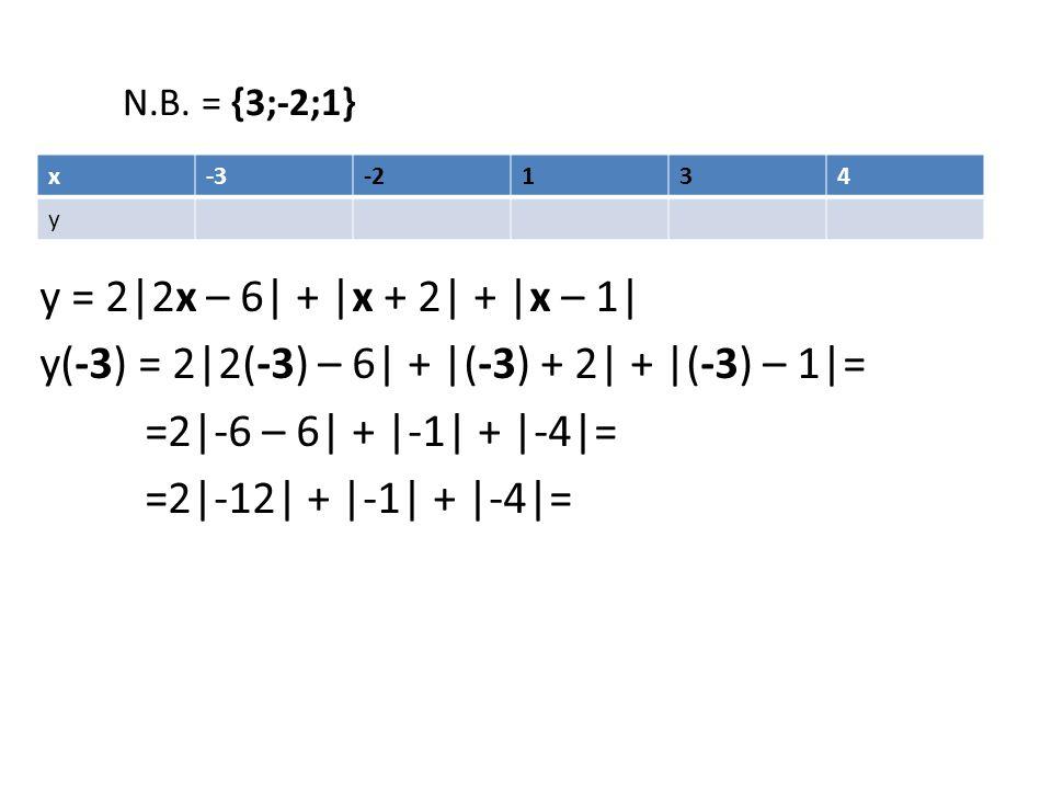 x-3-2134 y N.B.