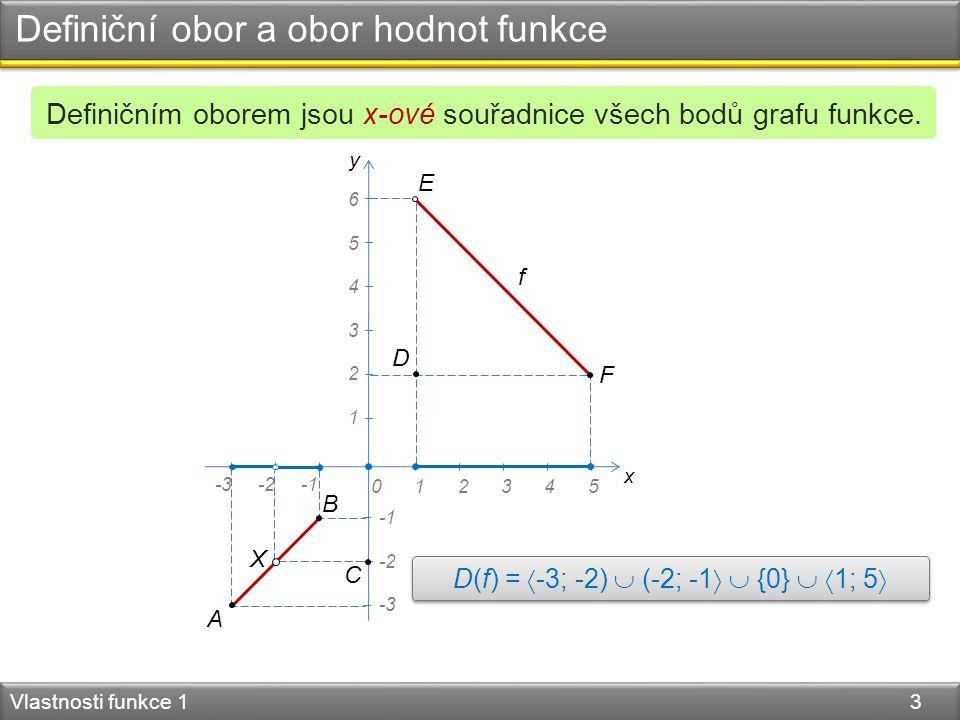 Definiční obor a obor hodnot funkce Vlastnosti funkce 1 3 y x 045123 4 5 6 1 2 3 -3-2 -3 -2 f Definičním oborem jsou x-ové souřadnice všech bodů grafu