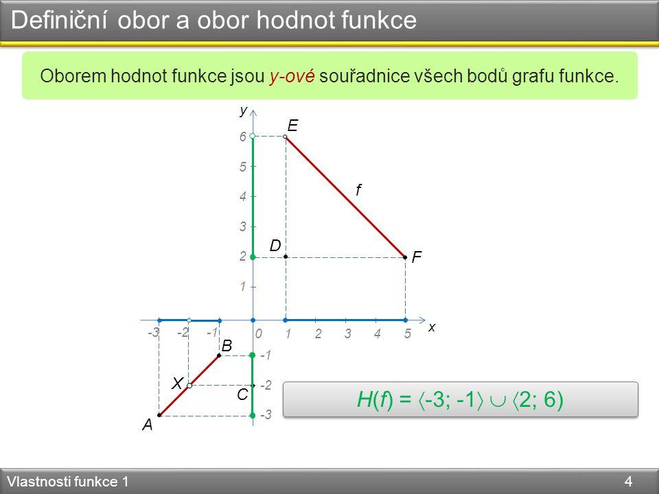 Definiční obor a obor hodnot funkce Vlastnosti funkce 1 4 y x 045123 4 5 6 1 2 3 -3-2 -3 -2 f Oborem hodnot funkce jsou y-ové souřadnice všech bodů gr