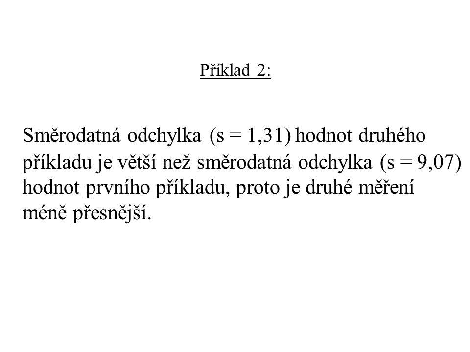 Příklad 2: Směrodatná odchylka (s = 1,31) hodnot druhého příkladu je větší než směrodatná odchylka (s = 9,07) hodnot prvního příkladu, proto je druhé
