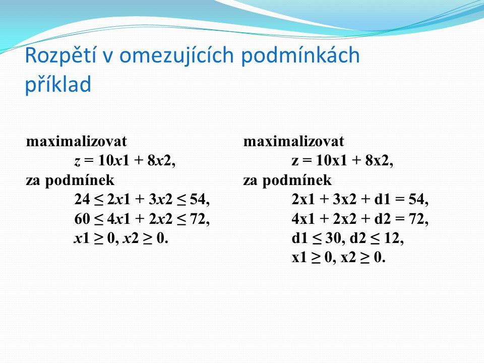 Rozpětí v omezujících podmínkách příklad maximalizovat z = 10x1 + 8x2, za podmínek 24 ≤ 2x1 + 3x2 ≤ 54, 60 ≤ 4x1 + 2x2 ≤ 72, x1 ≥ 0, x2 ≥ 0.