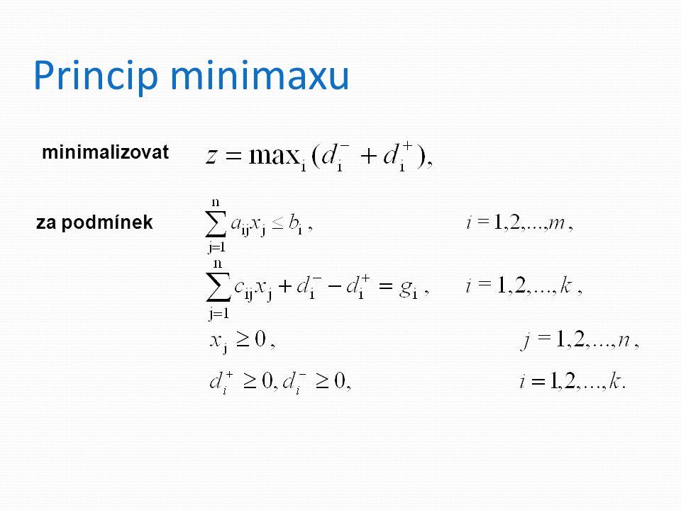 Princip minimaxu minimalizovat za podmínek
