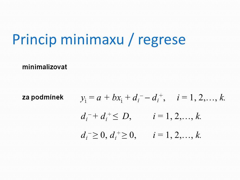 Regrese / výsledky MNČ)a =  328,94;b = 23,63, součet čtverců odchylek = 263 110, součet absolutních hodnot odchylek = 1285, maximální odchylka (v absolutní hodnotě) = 356,05.