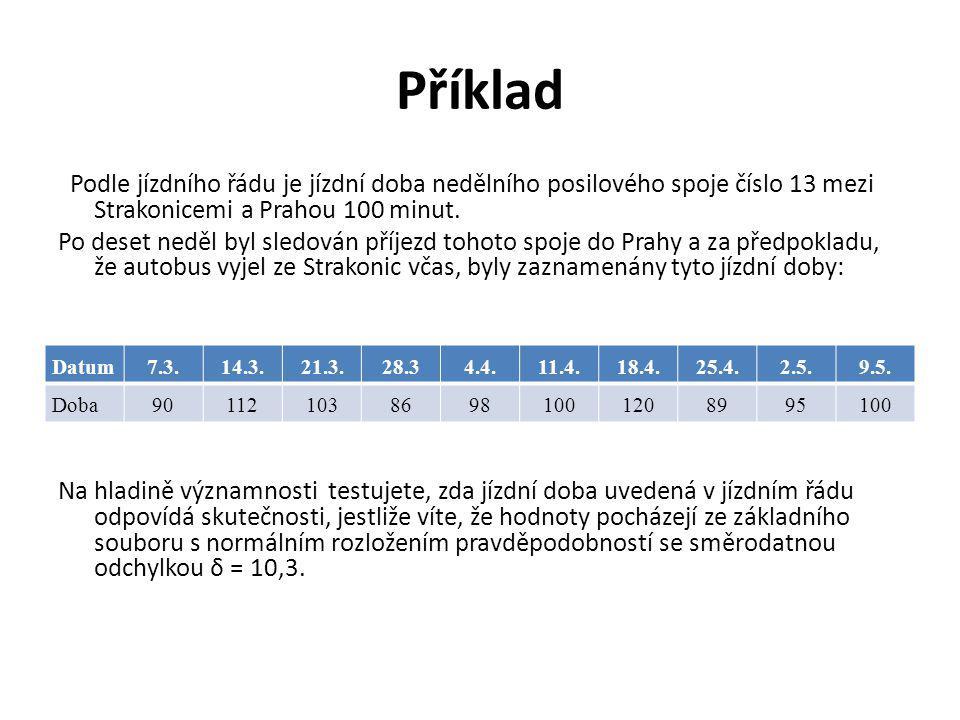 Příklad Podle jízdního řádu je jízdní doba nedělního posilového spoje číslo 13 mezi Strakonicemi a Prahou 100 minut. Po deset neděl byl sledován příje
