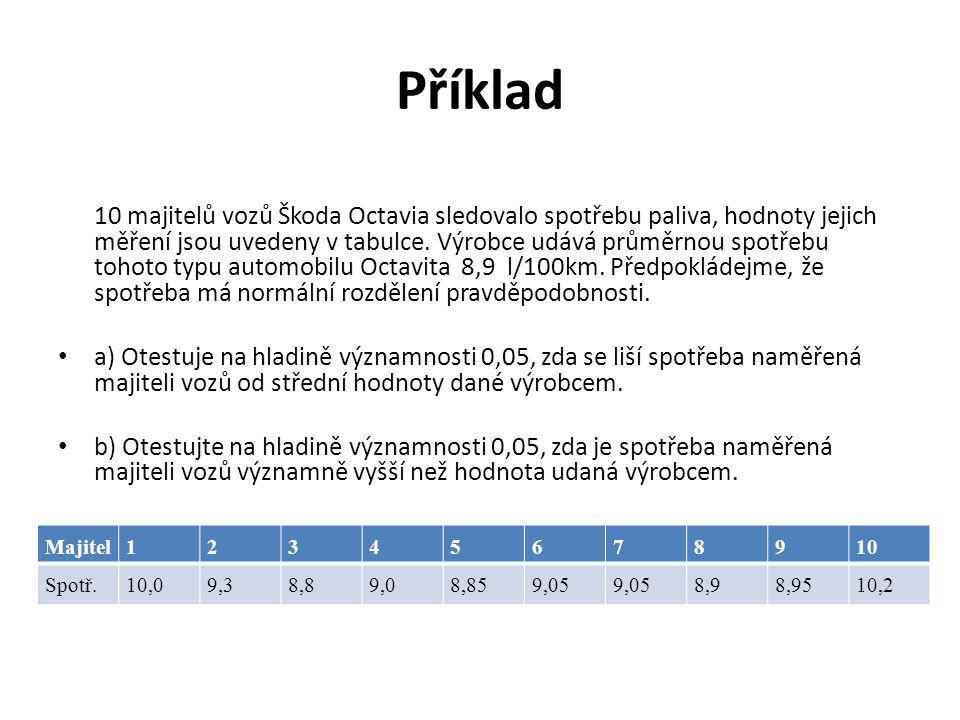Příklad 10 majitelů vozů Škoda Octavia sledovalo spotřebu paliva, hodnoty jejich měření jsou uvedeny v tabulce. Výrobce udává průměrnou spotřebu tohot