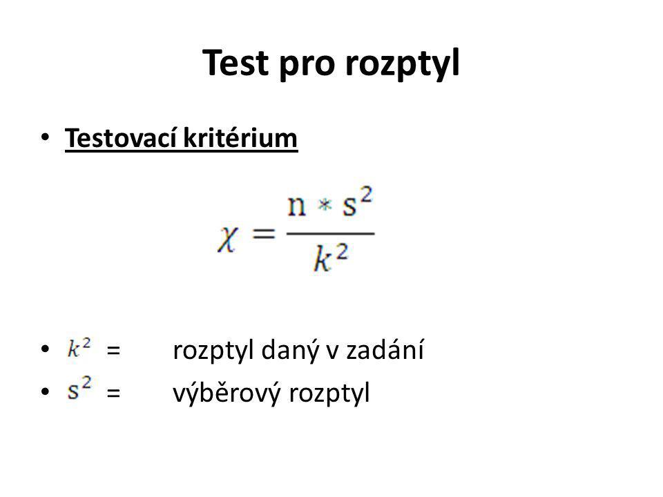 Test pro rozptyl Testovací kritérium = rozptyl daný v zadání =výběrový rozptyl