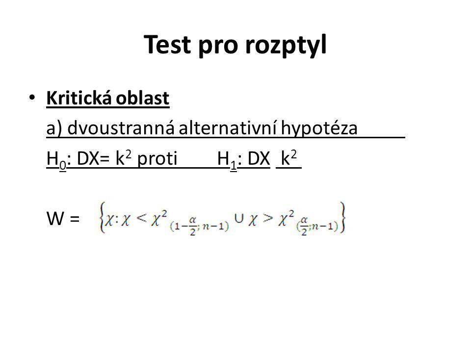 Test pro rozptyl Kritická oblast a) dvoustranná alternativní hypotéza H 0 : DX= k 2 proti H 1 : DX k 2 W =