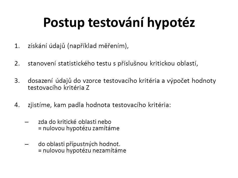 Postup testování hypotéz 1.získání údajů (například měřením), 2.stanovení statistického testu s příslušnou kritickou oblastí, 3.dosazení údajů do vzor