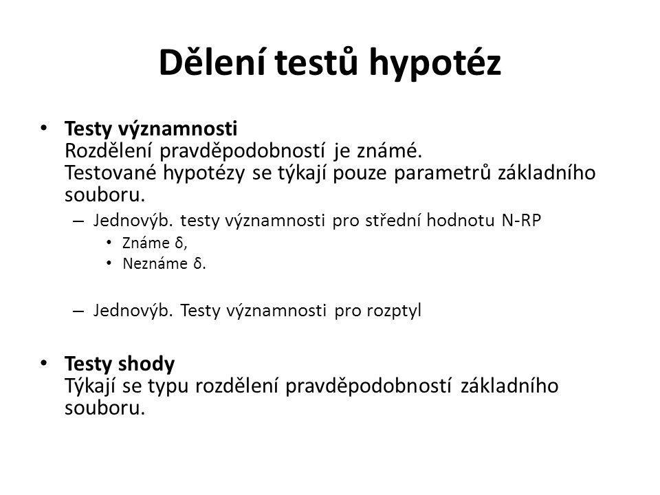 Dělení testů hypotéz Testy významnosti Rozdělení pravděpodobností je známé. Testované hypotézy se týkají pouze parametrů základního souboru. – Jednový
