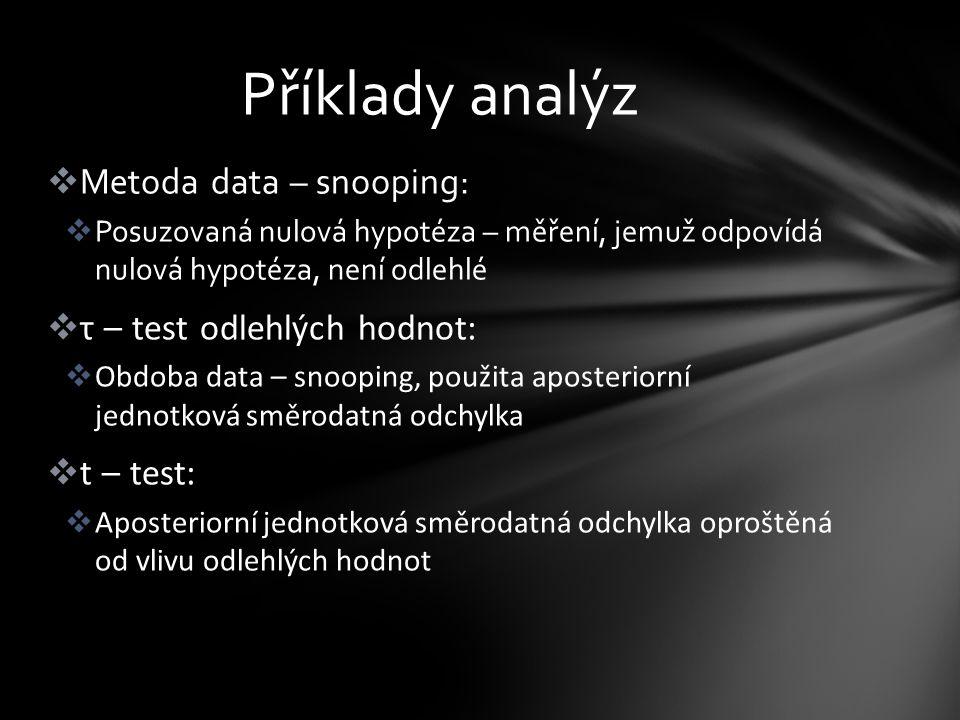  Metoda data – snooping:  Posuzovaná nulová hypotéza – měření, jemuž odpovídá nulová hypotéza, není odlehlé  τ – test odlehlých hodnot:  Obdoba data – snooping, použita aposteriorní jednotková směrodatná odchylka  t – test:  Aposteriorní jednotková směrodatná odchylka oproštěná od vlivu odlehlých hodnot Příklady analýz