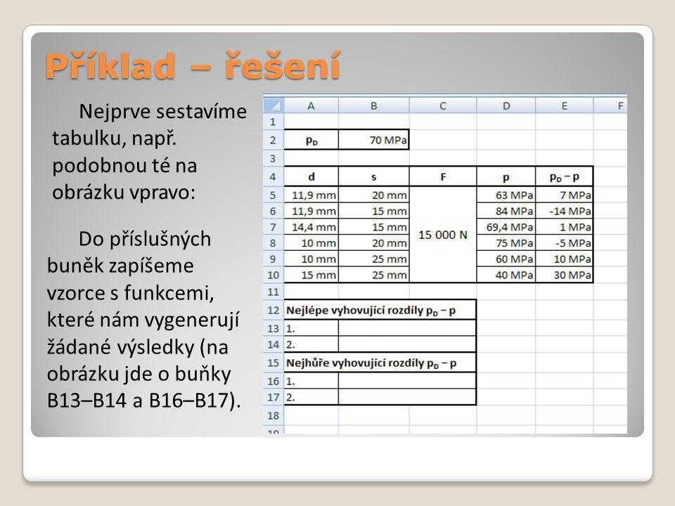 Příklad – řešení Nejprve sestavíme tabulku, např.