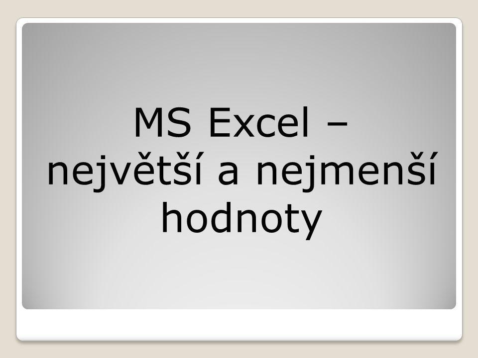 MS Excel – největší a nejmenší hodnoty