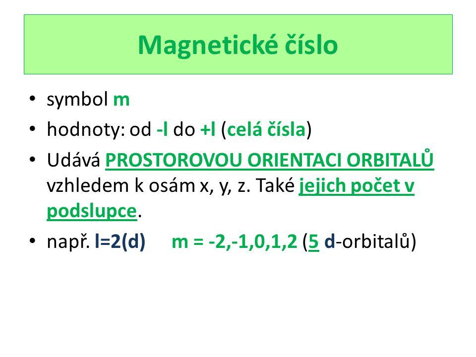 Magnetické číslo symbol m hodnoty: od -l do +l (celá čísla) Udává PROSTOROVOU ORIENTACI ORBITALŮ vzhledem k osám x, y, z. Také jejich počet v podslupc