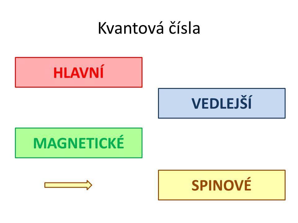 Kvantová čísla HLAVNÍ VEDLEJŠÍ MAGNETICKÉ SPINOVÉ