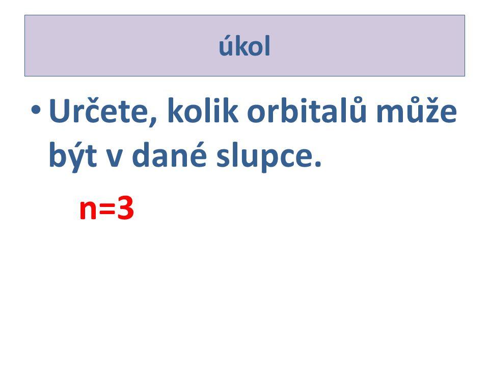 úkol Určete, kolik orbitalů může být v dané slupce. n=3
