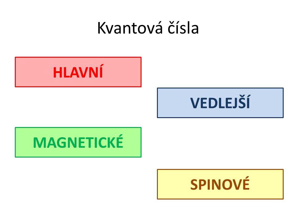 HLAVNÍ VEDLEJŠÍ MAGNETICKÉ SPINOVÉ