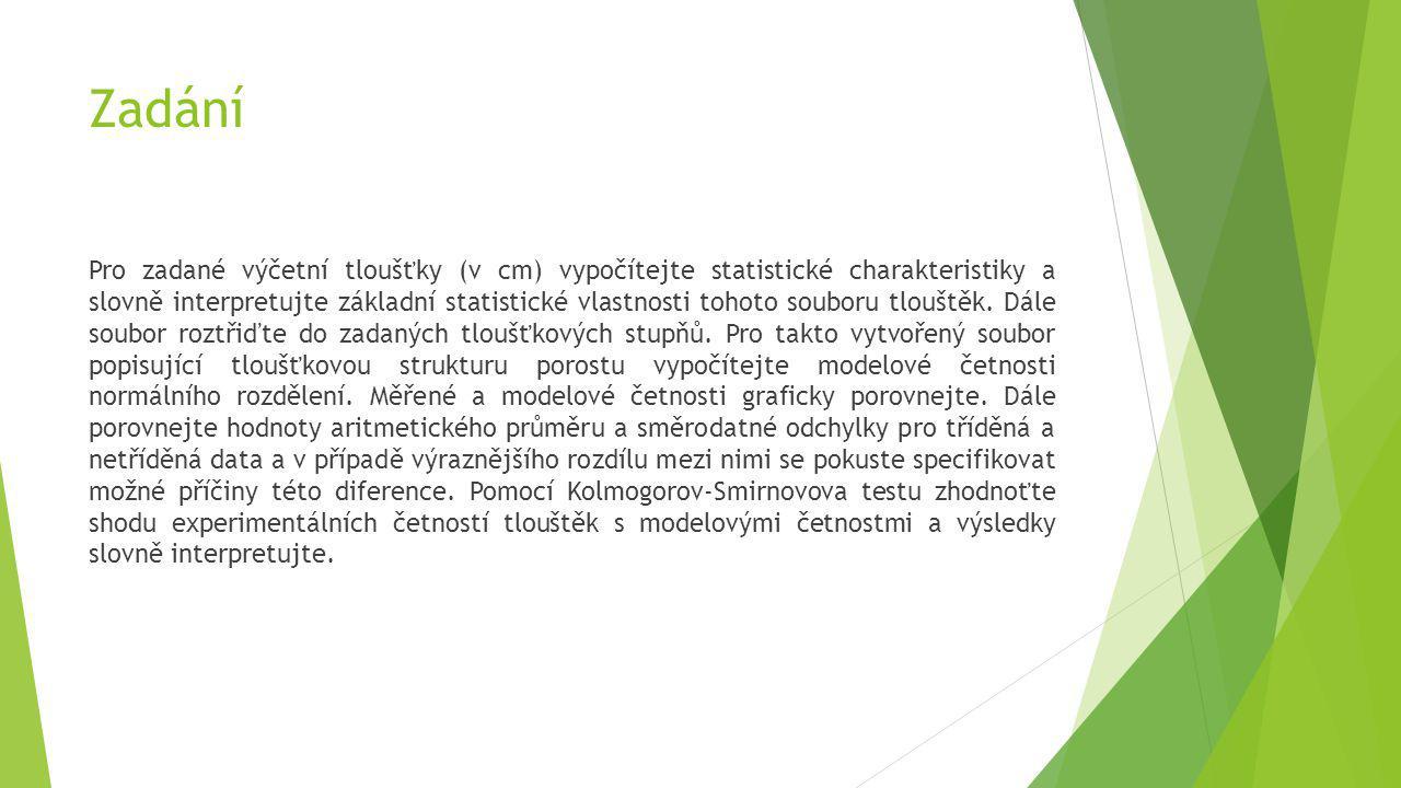 Zadání Pro zadané výčetní tloušťky (v cm) vypočítejte statistické charakteristiky a slovně interpretujte základní statistické vlastnosti tohoto soubor