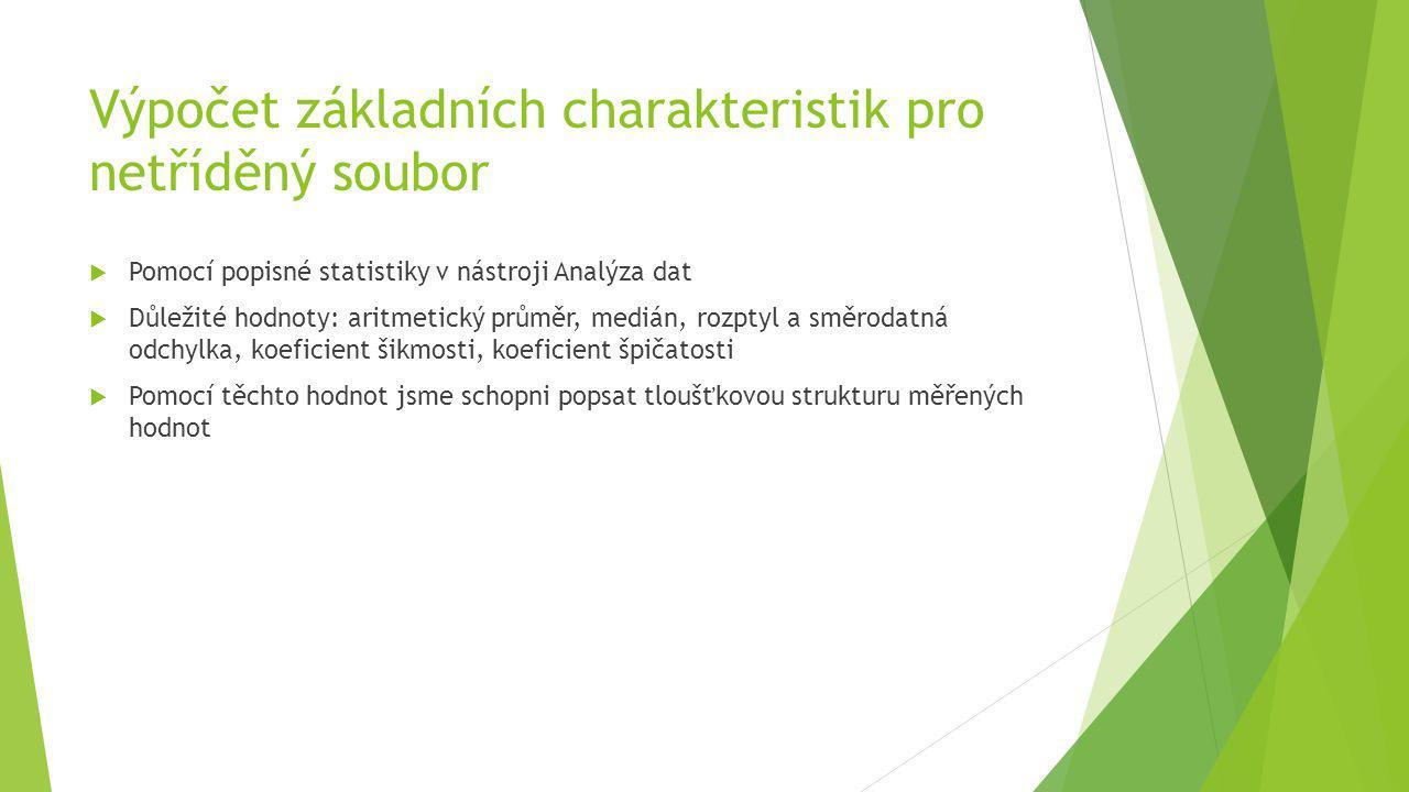 Výpočet základních charakteristik pro netříděný soubor  Pomocí popisné statistiky v nástroji Analýza dat  Důležité hodnoty: aritmetický průměr, medi