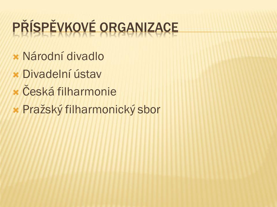  Národní divadlo  Divadelní ústav  Česká filharmonie  Pražský filharmonický sbor