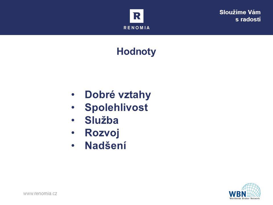 Sloužíme Vám s radostí Hodnoty www.renomia.cz Dobré vztahy Spolehlivost Služba Rozvoj Nadšení