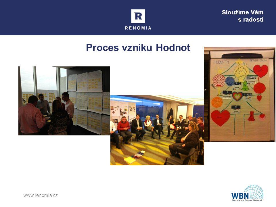 Sloužíme Vám s radostí Proces vzniku Hodnot www.renomia.cz
