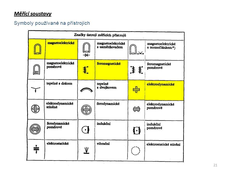 Měřící soustavy Měřící soustavy Symboly používané na přístrojích 21