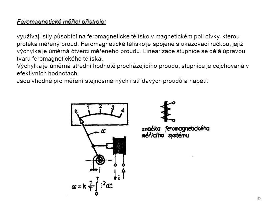 Princip feromagnetického přístroje Feromagnetické měřící přístroje: využívají síly působící na feromagnetické tělísko v magnetickém poli cívky, kterou