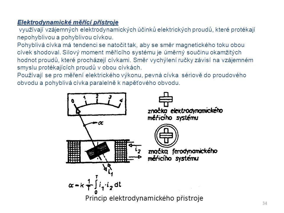 Elektrodynamické měřící přístroje využívají vzájemných elektrodynamických účinků elektrických proudů, které protékají nepohyblivou a pohyblivou cívkou