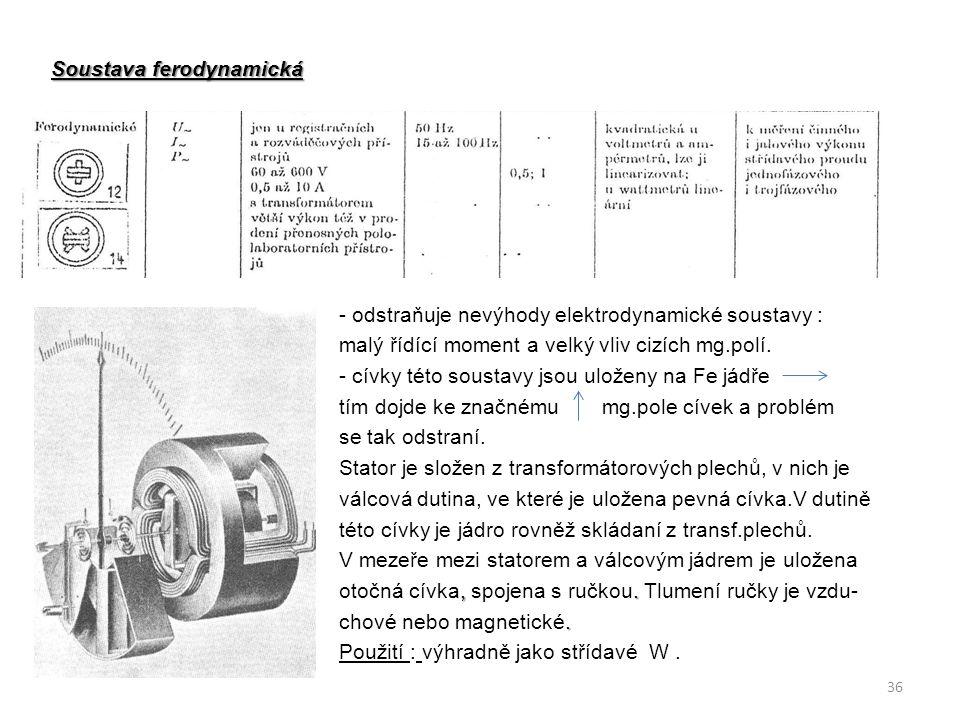 Soustava ferodynamická - odstraňuje nevýhody elektrodynamické soustavy : malý řídící moment a velký vliv cizích mg.polí. - cívky této soustavy jsou ul