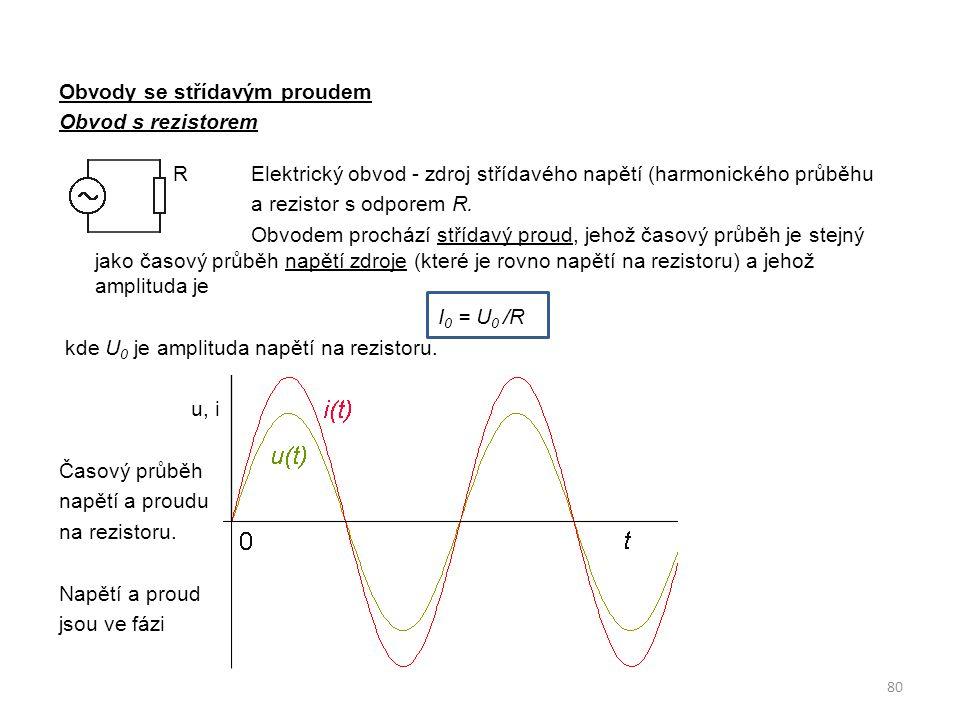 Obvody se střídavým proudem Obvod s rezistorem RElektrický obvod - zdroj střídavého napětí (harmonického průběhu a rezistor s odporem R. Obvodem proch
