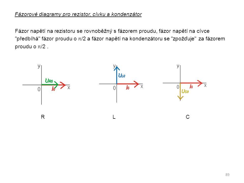Fázorové diagramy pro rezistor, cívku a kondenzátor Fázor napětí na rezistoru se rovnoběžný s fázorem proudu, fázor napětí na cívce