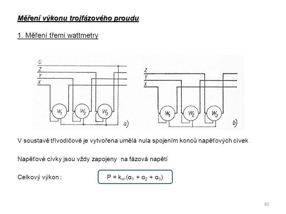 Měření výkonu trojfázového proudu Měření výkonu trojfázového proudu 1. Měření třemi wattmetry V soustavě třívodičové je vytvořena umělá nula spojením